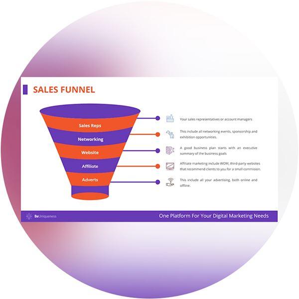 Training Presentation Design - Sales Funnel