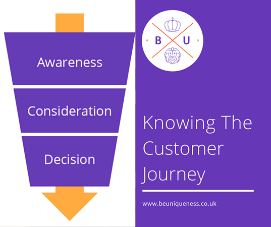 How to steer leads through the customer journey